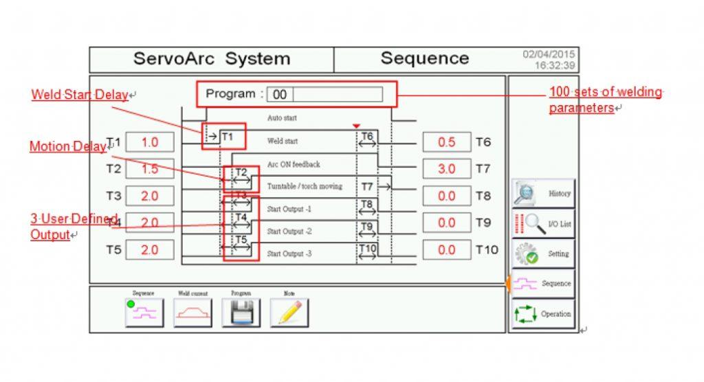 ServoArc Welding Automation Package