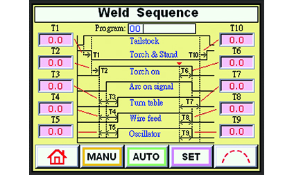 Circumferential Welder – CW